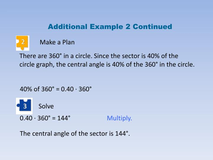 Additional example 2 problem solving application