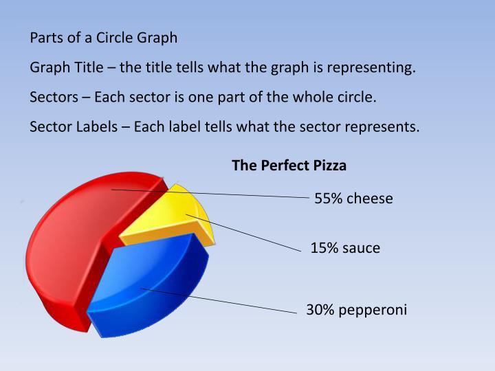 Parts of a Circle Graph
