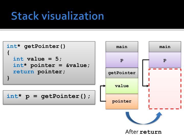 Stack visualization
