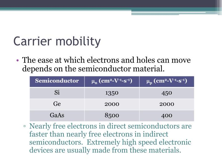 Carrier mobility