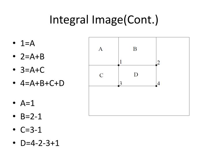 Integral Image(Cont.)