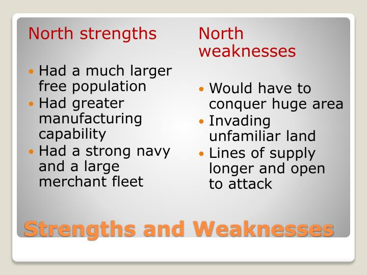 john lewis strengths and weaknesses Discussing your strengths and weaknesses can be one of the most difficult parts of the job interview but don't panic when a recruiter asks you this question—we've got your back with an answer that will help you look like a star list of strengths and weaknesses: what to say in your interview.