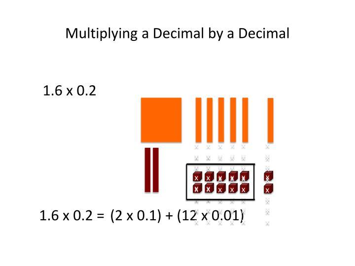 Multiplying a Decimal by a Decimal