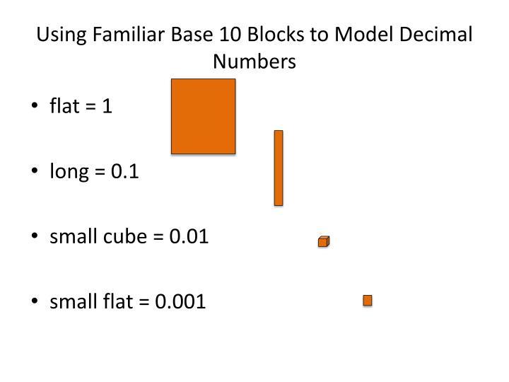 Using familiar base 10 blocks to model decimal numbers