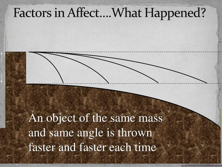 Factors in Affect….What Happened?