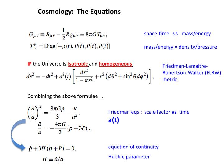 Cosmology:  The Equations