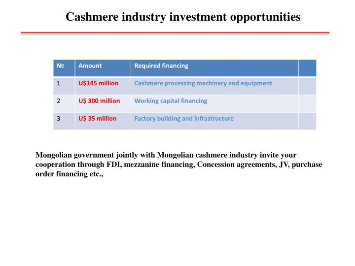 Cashmere industry investment opportunities