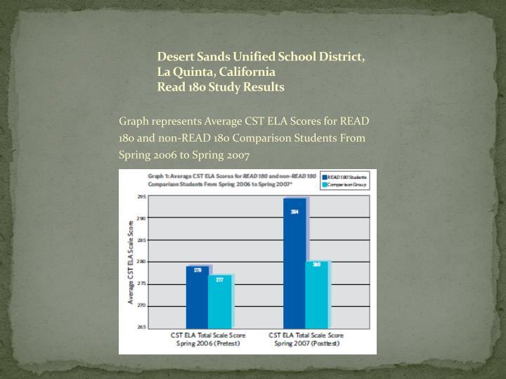Desert Sands Unified School District,