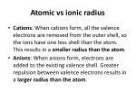 atomic vs ionic radius