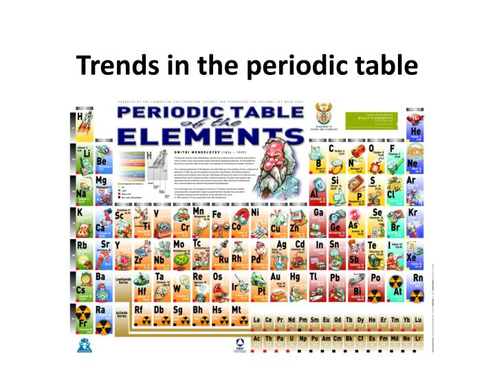 trends in the periodic table n.