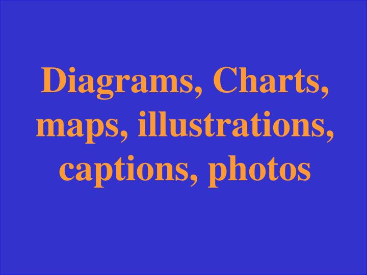 Diagrams, Charts, maps, illustrations, captions, photos