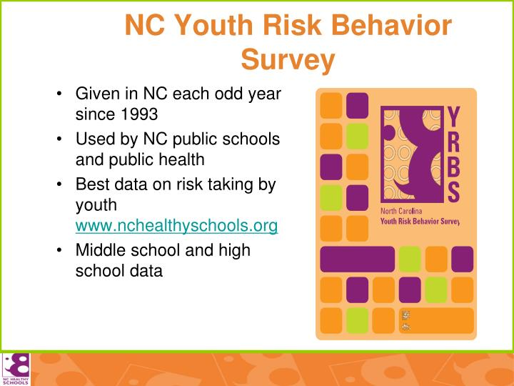 NC Youth Risk Behavior Survey