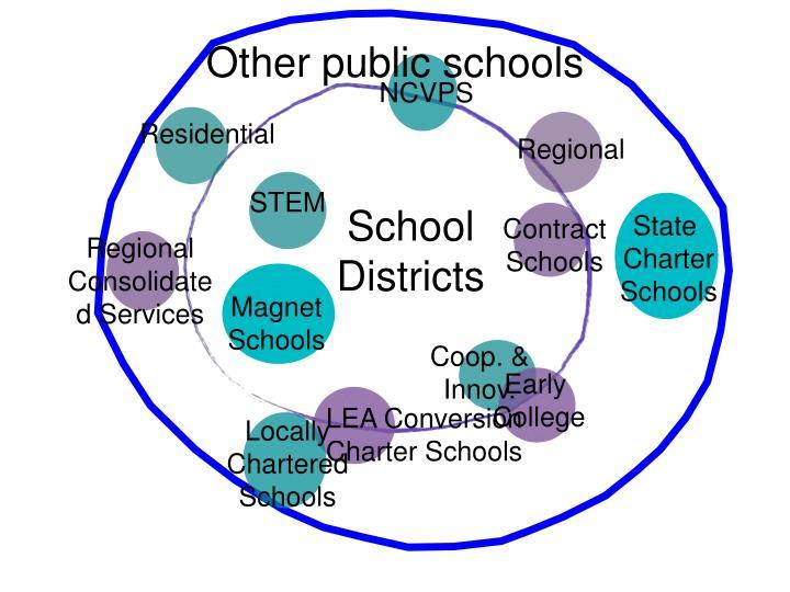 Other public schools