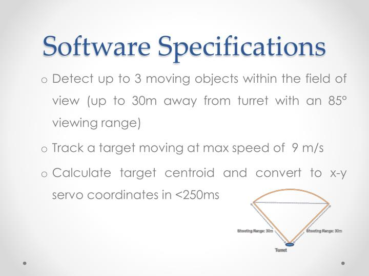 Software Specifications