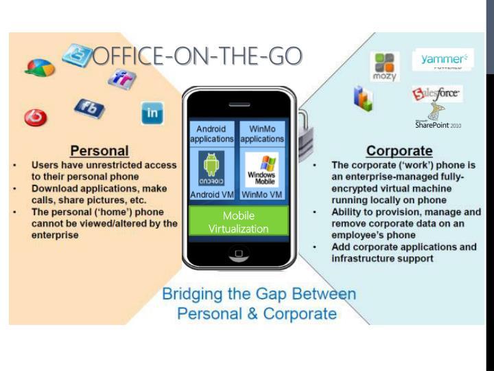Office-on-the-Go
