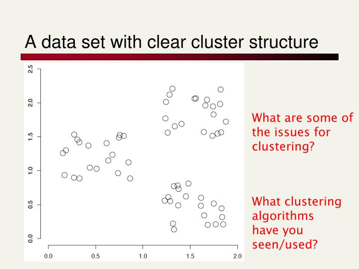 A data set with clear cluster structure