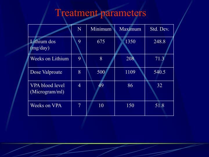 Treatment parameters