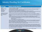 identity proofing for certificates1