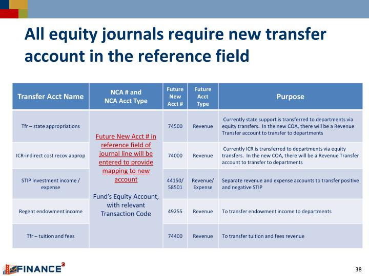 All equity journals require new transfer account in the reference field