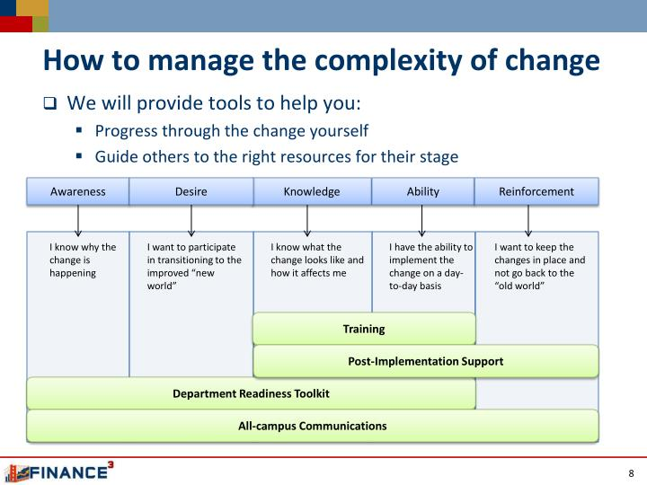 How to manage the complexity of change