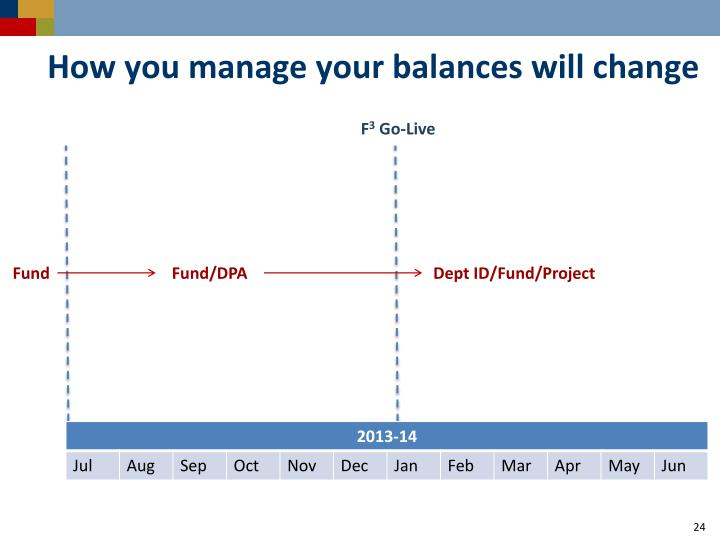 How you manage your balances will change