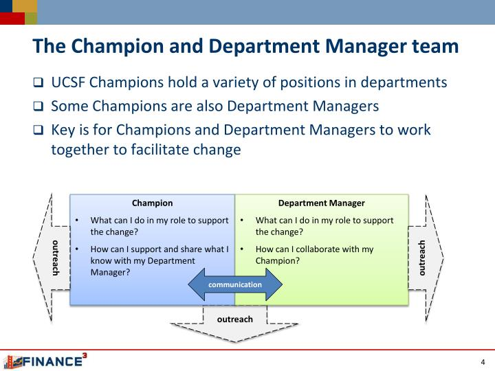 The Champion and Department Manager team