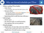 why one thread schedule per ttree
