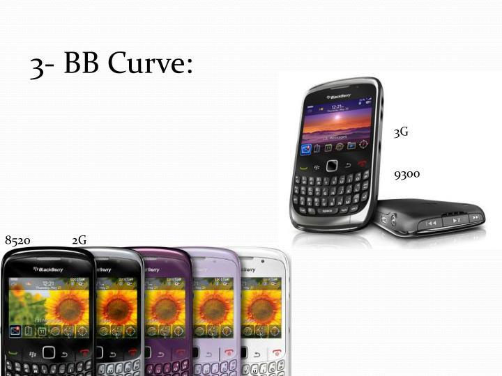 3- BB Curve: