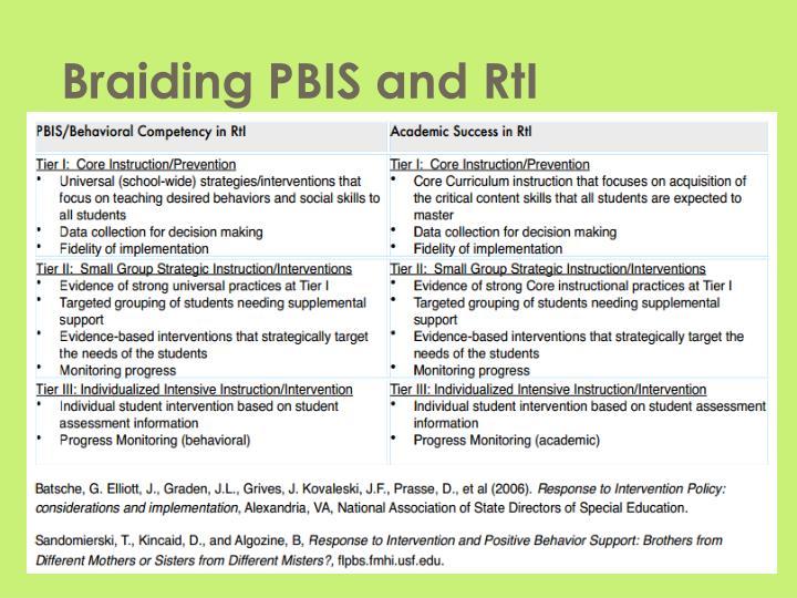 Braiding PBIS and