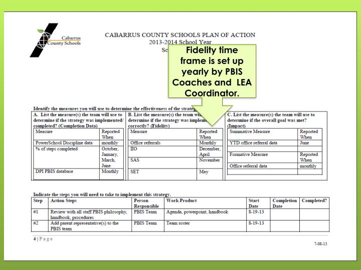 Fidelity time frame is set up yearly by PBIS Coaches