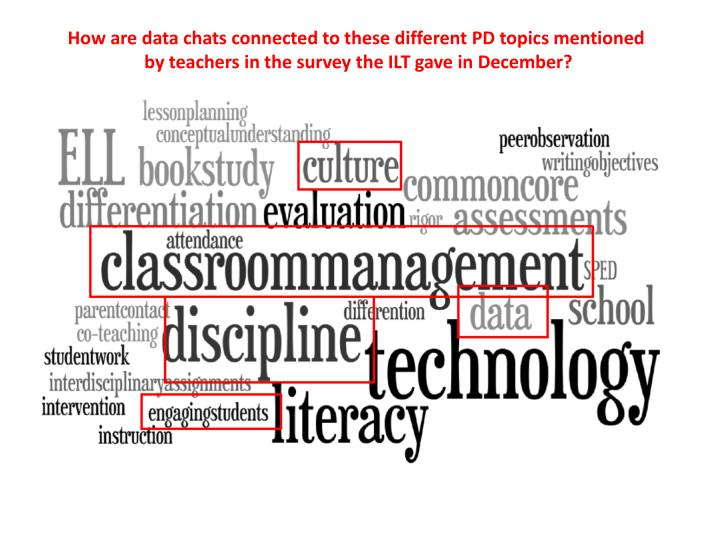 How are data chats connected to these different PD topics mentioned