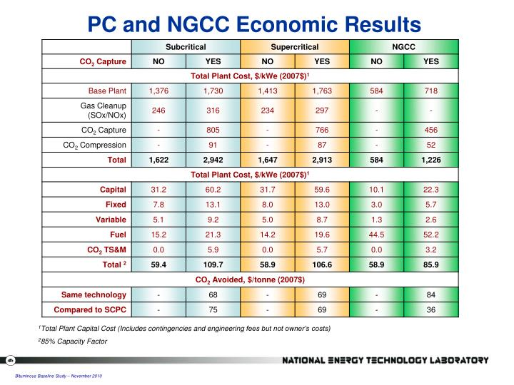 PC and NGCC Economic Results