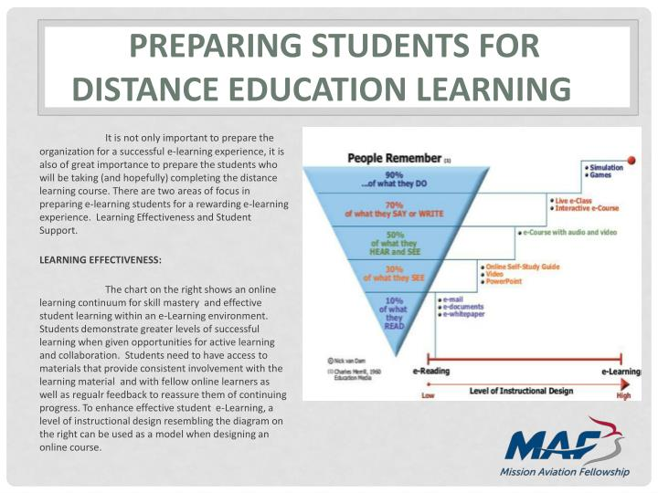 Preparing Students for distance education learning