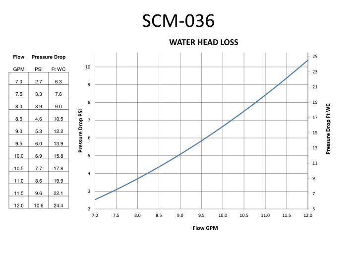 Scm 036