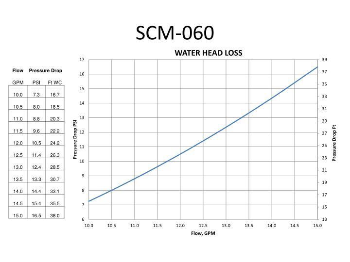 Scm 060