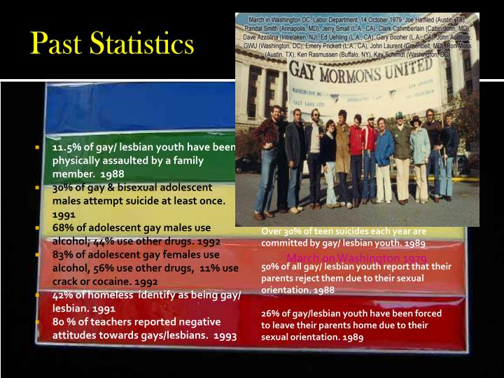 Past Statistics