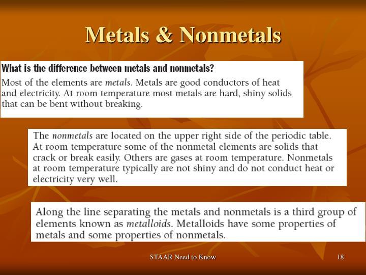 Metals & Nonmetals