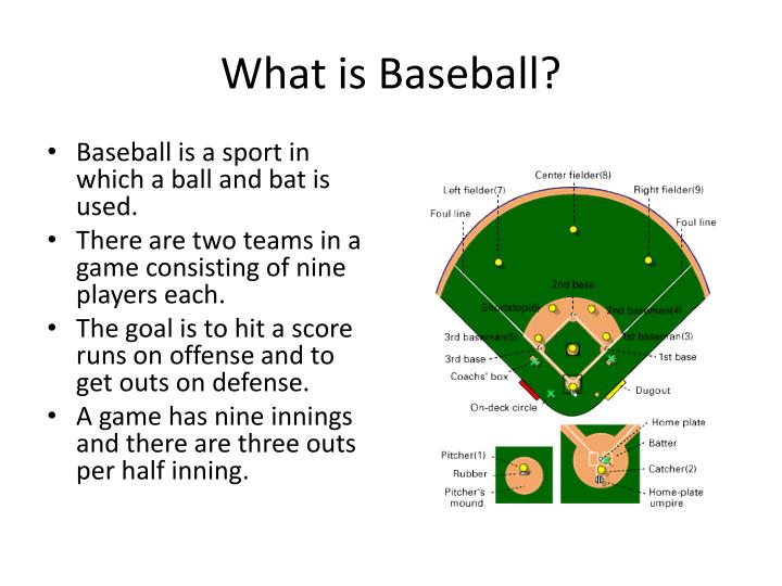 What is baseball