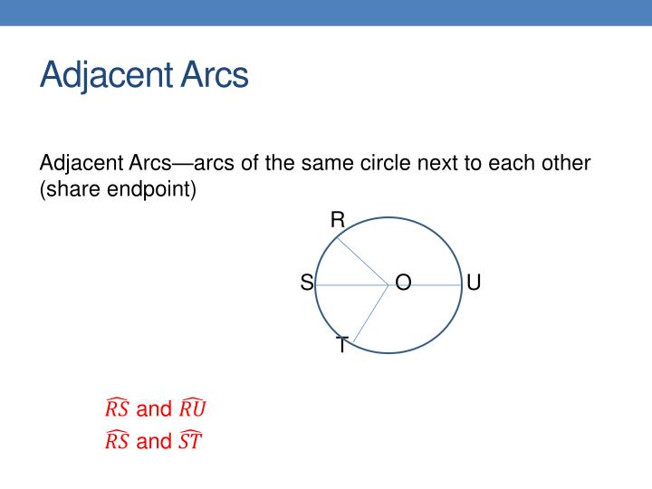 Adjacent Arcs