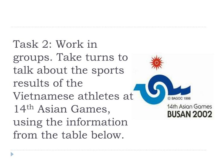 Task 2: Work in groups. Take turns to talk about the sports results of the Vietnamese athletes at 14