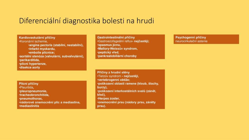 Diferenciální diagnostika bolestí a otoků kloubů