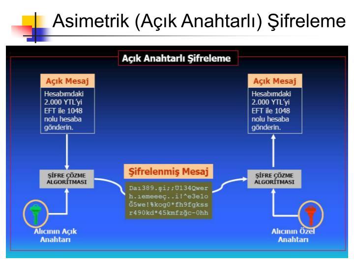Asimetrik (Açık Anahtarlı) Şifreleme