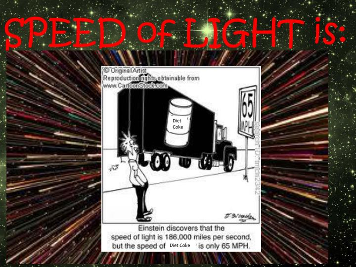 SPEED of LIGHT is: