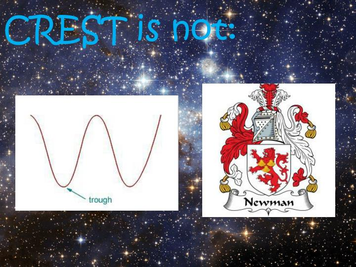 CREST is not:
