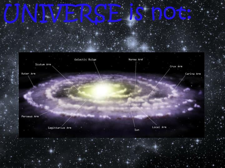 UNIVERSE is not: