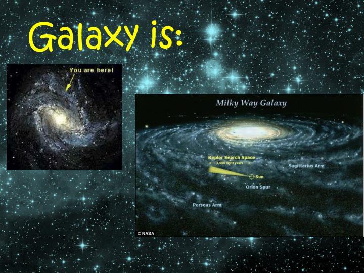 Galaxy is: