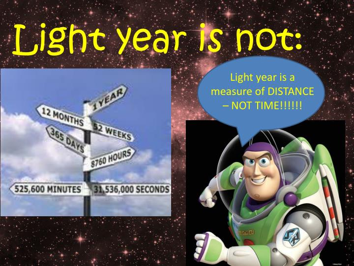 Light year is not: