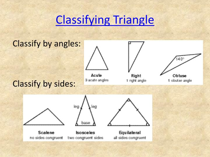 Classifying triangle