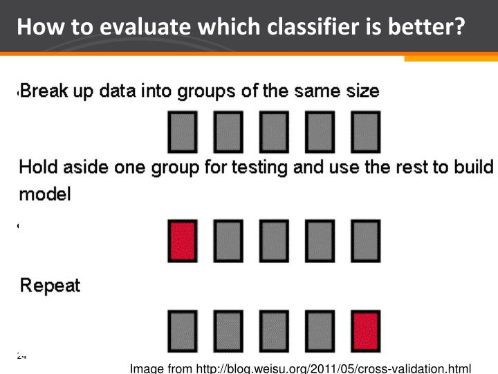 How to evaluate which classifier is better?