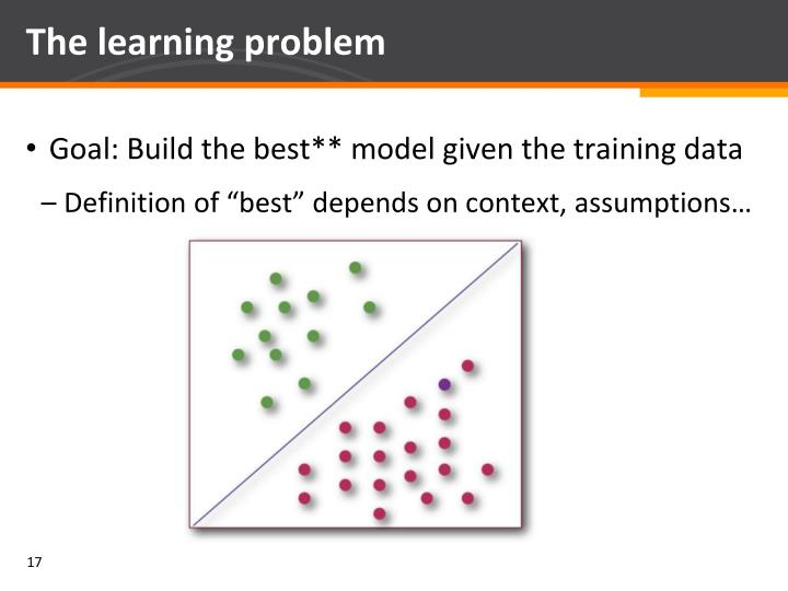 The learning problem